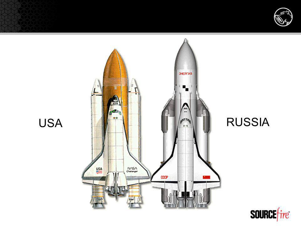 Space Programs USA RUSSIA