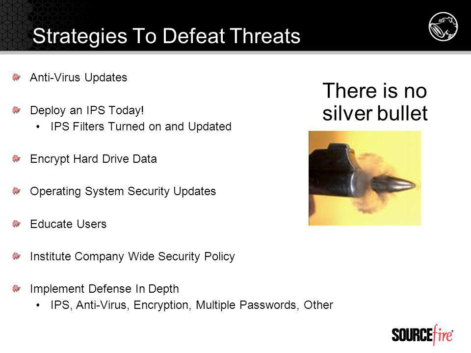 Strategies To Defeat Threats