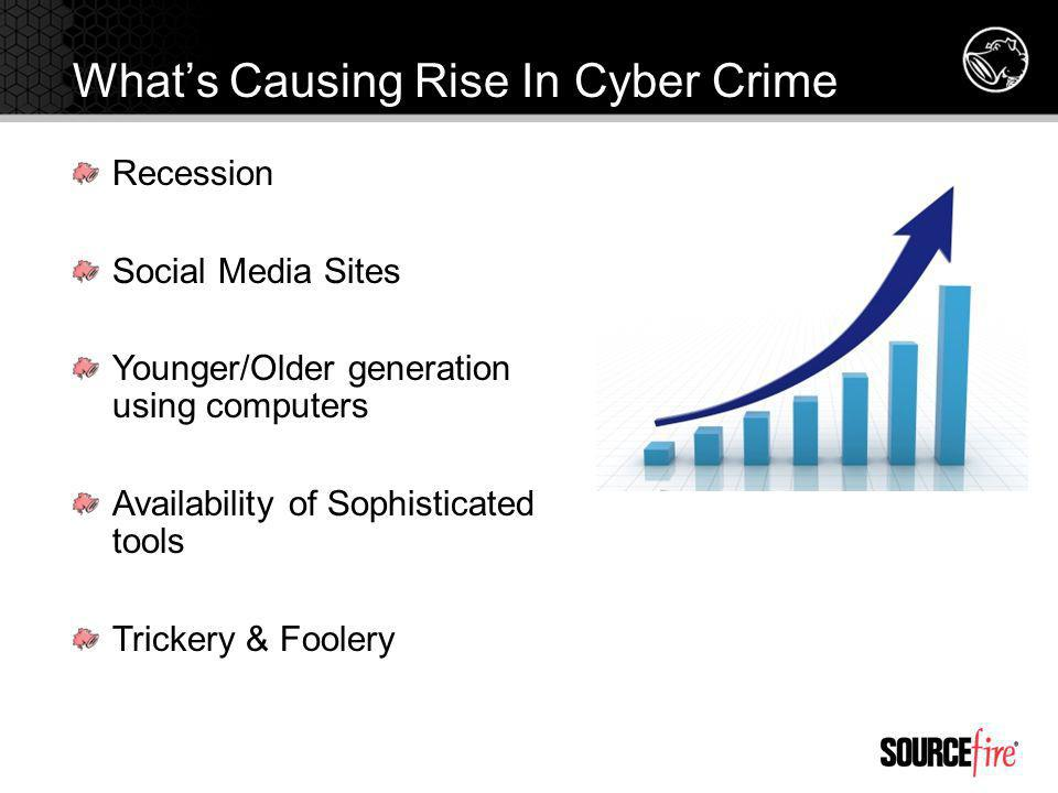 What's Causing Rise In Cyber Crime