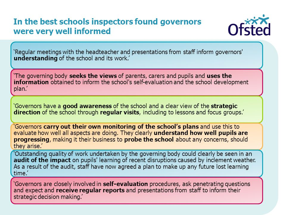 In the best schools inspectors found governors were very well informed