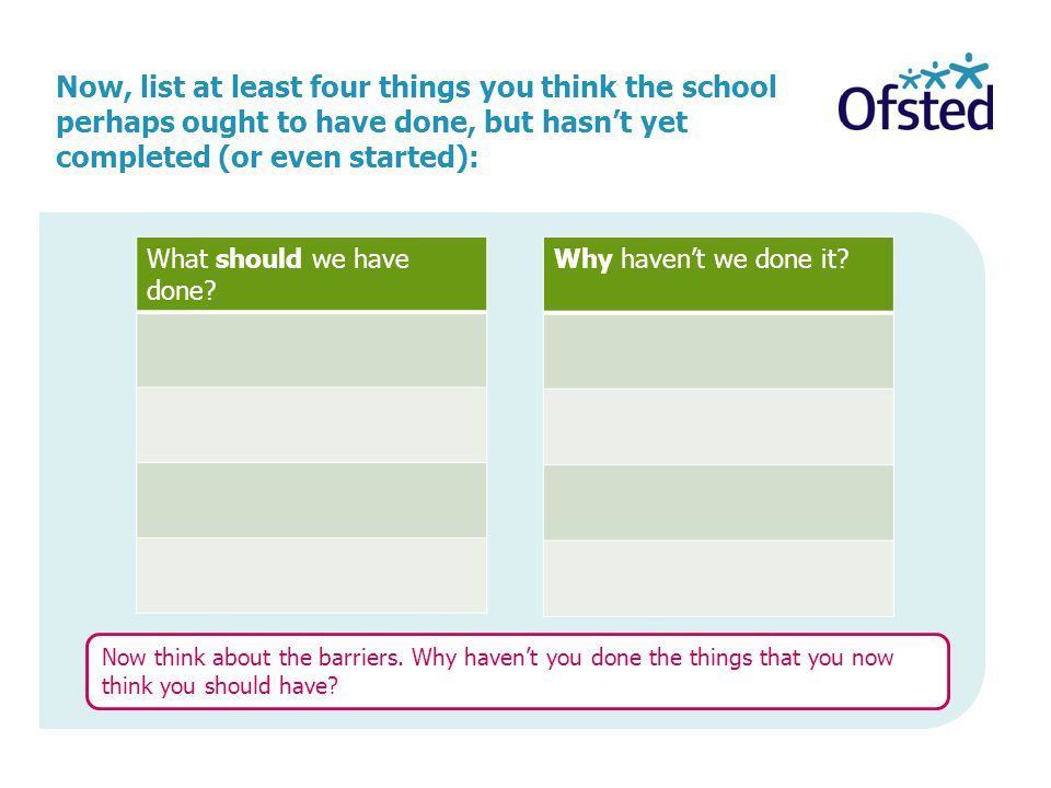 Now, list at least four things you think the school