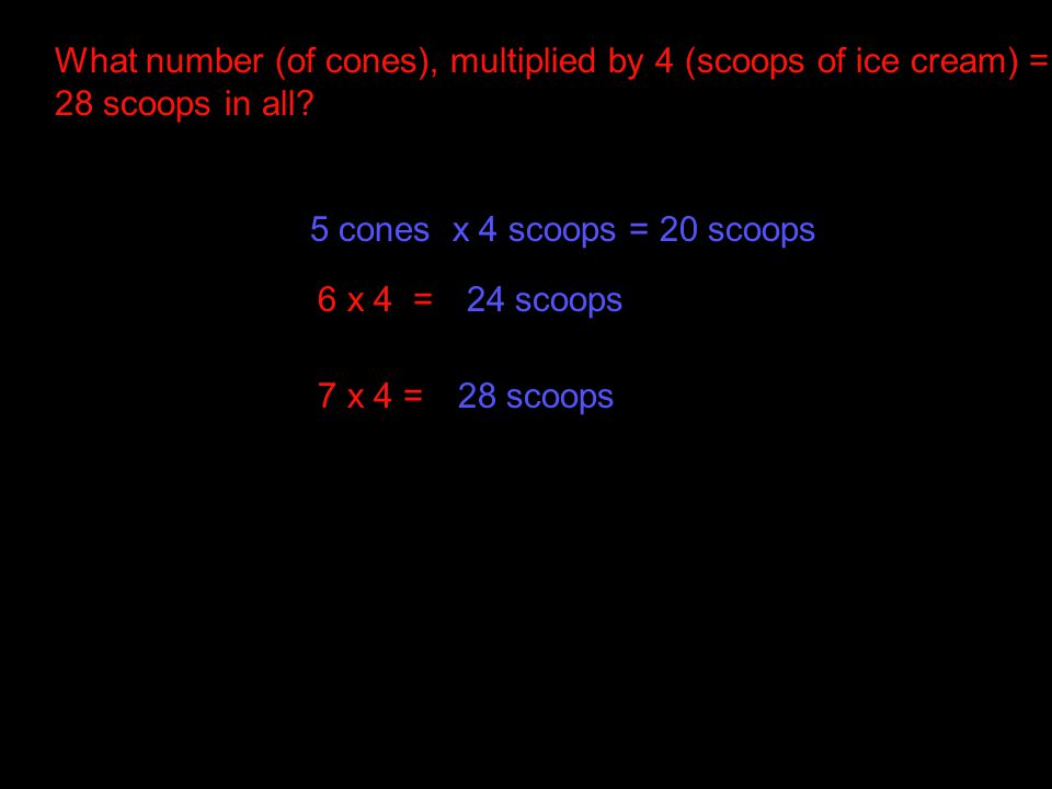 What number (of cones), multiplied by 4 (scoops of ice cream) =
