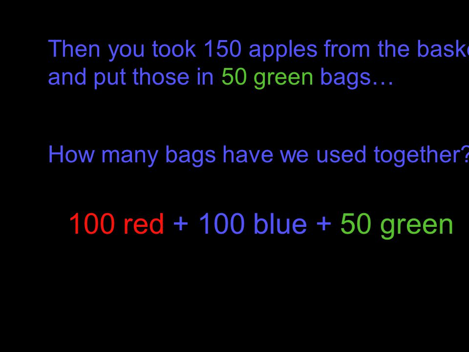 100 red + 100 blue + 50 green Then you took 150 apples from the basket
