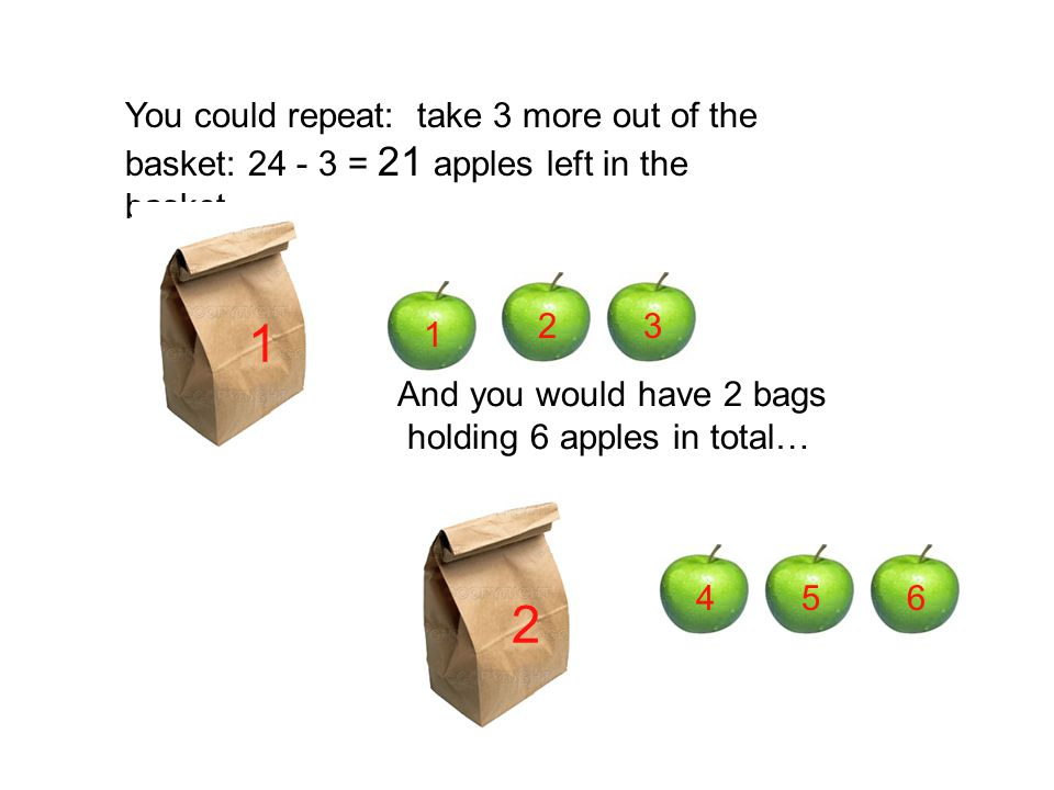 You could repeat: take 3 more out of the basket: 24 - 3 = 21 apples left in the basket…