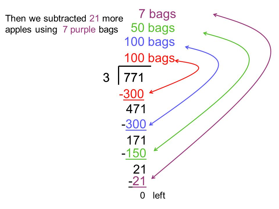 7 bags Then we subtracted 21 more. apples using 7 purple bags. 50 bags. 100 bags. 100 bags. 3.