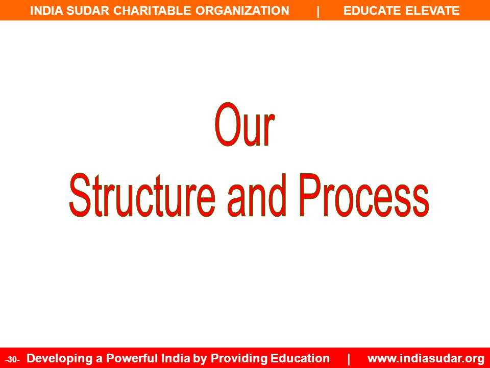Our Structure and Process 30