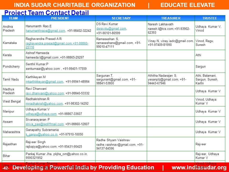 Project Team Contact Detail
