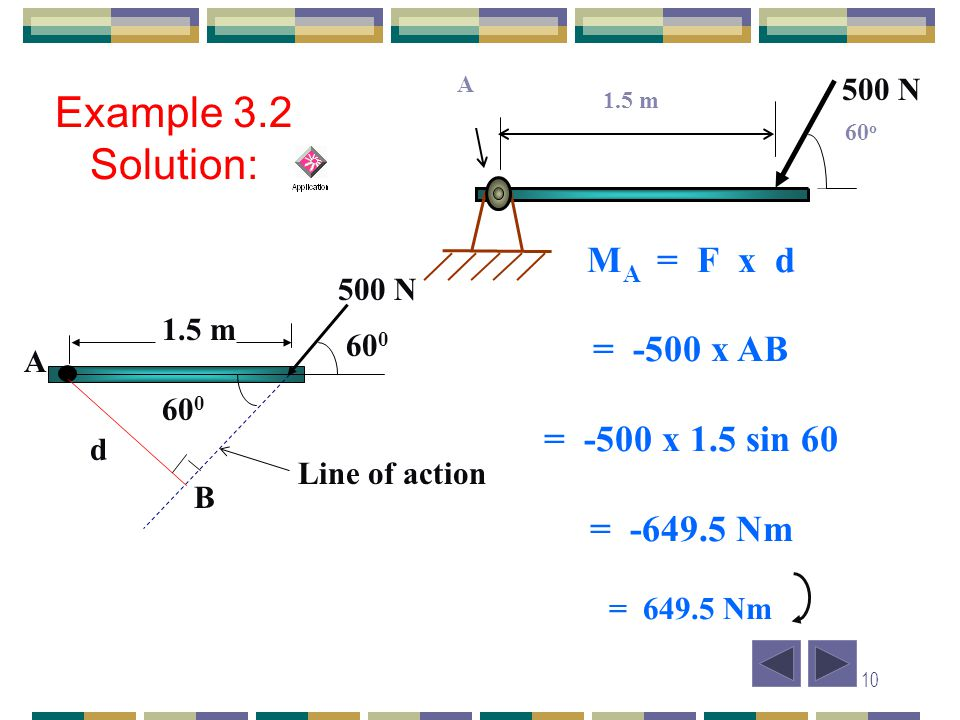 Example 3.2 Solution: MA = F x d = -500 x AB = -500 x 1.5 sin 60