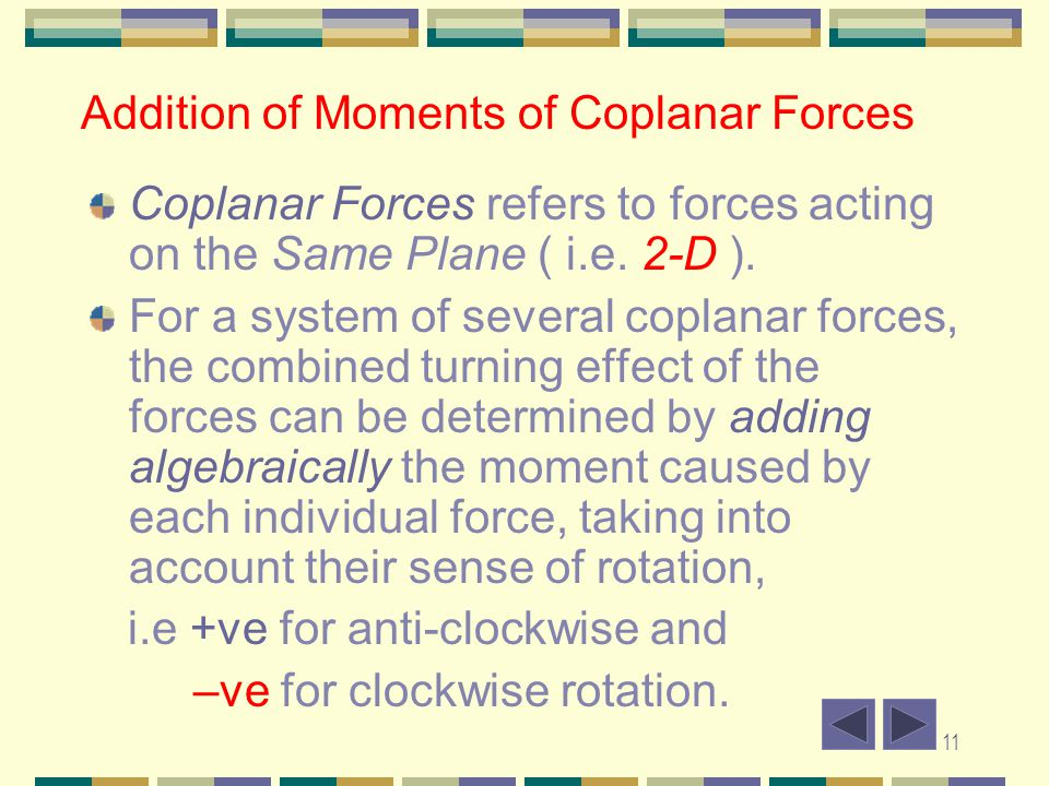 Addition of Moments of Coplanar Forces