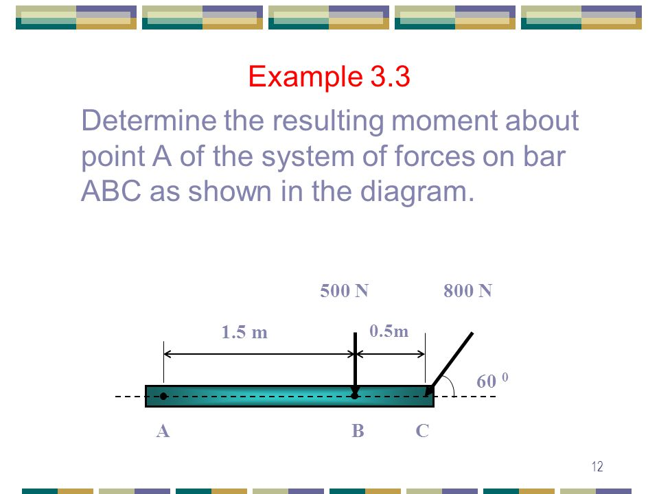 Example 3.3 Determine the resulting moment about point A of the system of forces on bar ABC as shown in the diagram.