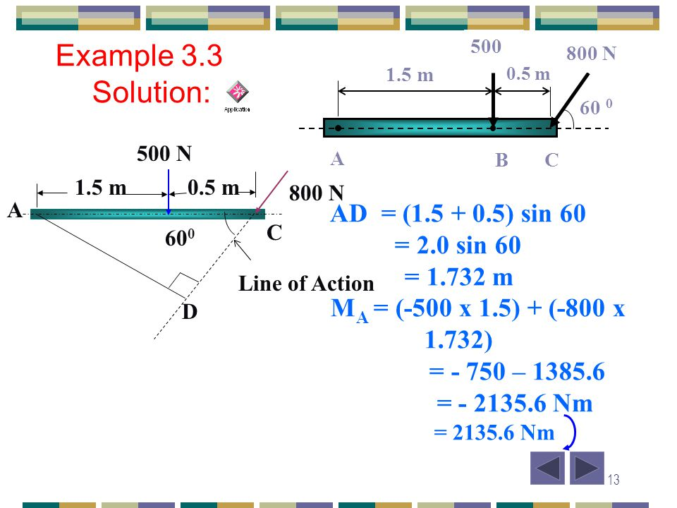 Example 3.3 Solution: AD = (1.5 + 0.5) sin 60 = 2.0 sin 60 = 1.732 m