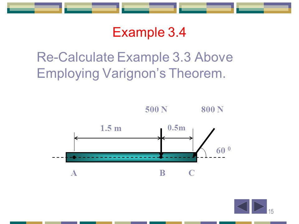 Re-Calculate Example 3.3 Above Employing Varignon's Theorem.