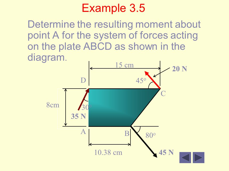 Example 3.5 Determine the resulting moment about point A for the system of forces acting on the plate ABCD as shown in the diagram.