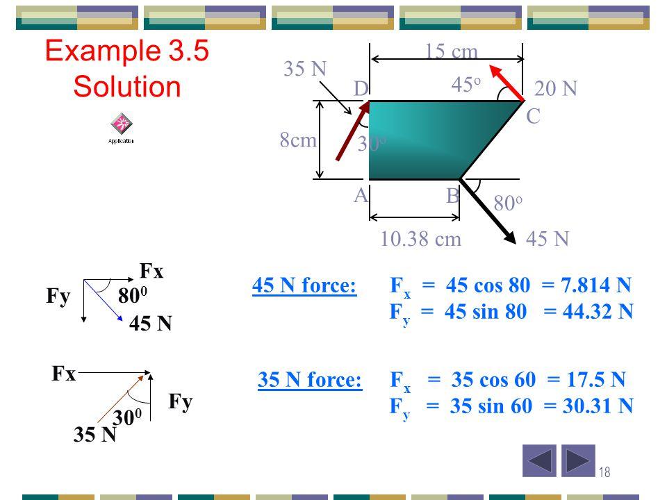 Example 3.5 Solution 15 cm 8cm 10.38 cm 45 N 20 N 35 N 80o 45o 30o A B