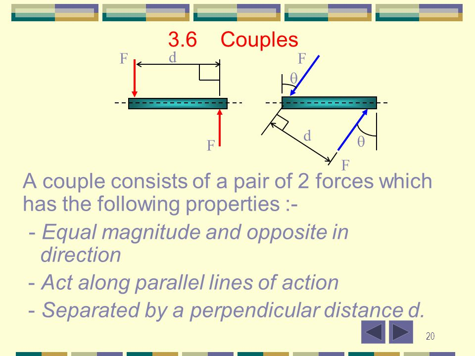 - Equal magnitude and opposite in direction