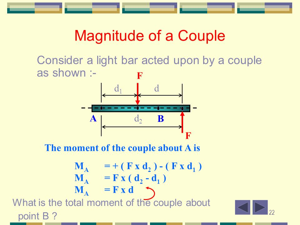 Magnitude of a Couple Consider a light bar acted upon by a couple as shown :- d1. d. d2. F. A.
