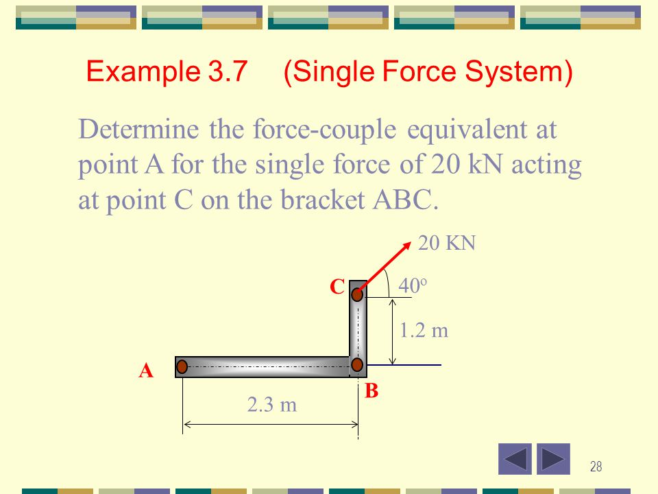 Example 3.7 (Single Force System)