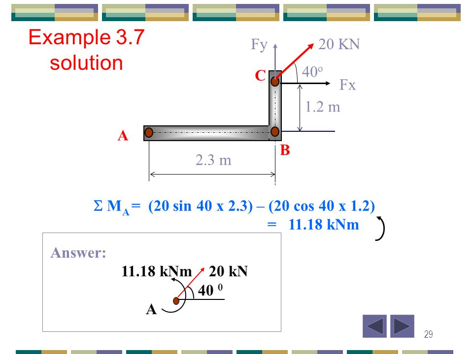 Example 3.7 solution 40o 20 KN 1.2 m 2.3 m B A C Fy Fx