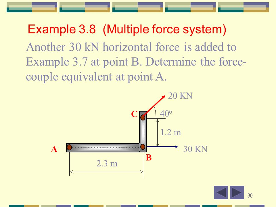 Example 3.8 (Multiple force system)