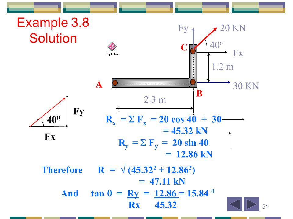 Example 3.8 Solution 40o 20 KN 1.2 m 2.3 m B A C Fy Fx 30 KN Fy Fx 400