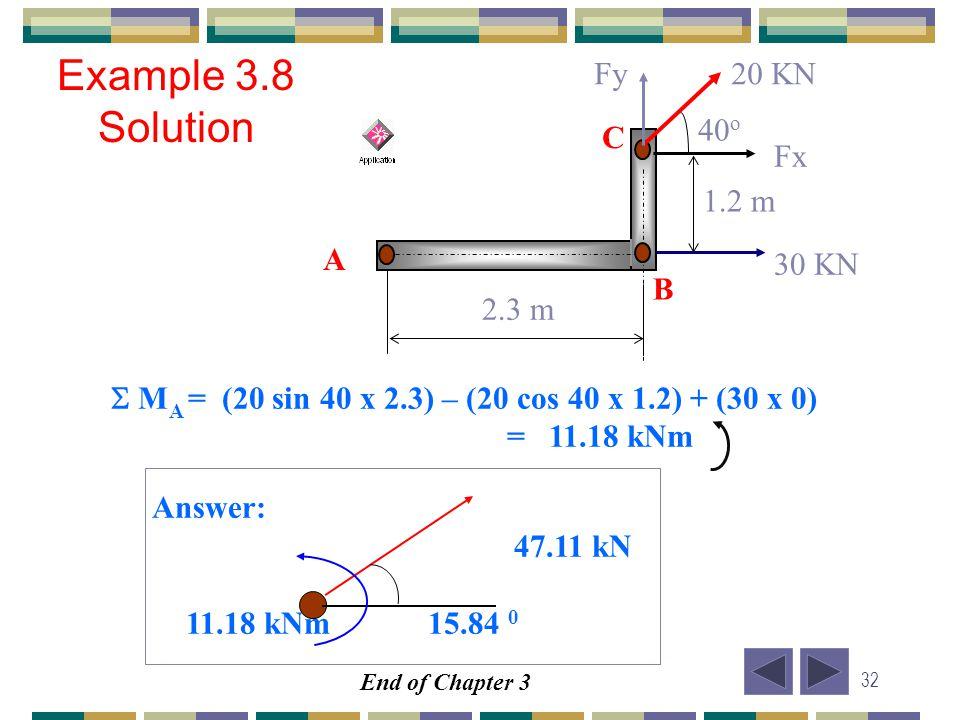  MA = (20 sin 40 x 2.3) – (20 cos 40 x 1.2) + (30 x 0)