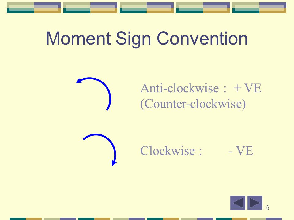 Moment Sign Convention