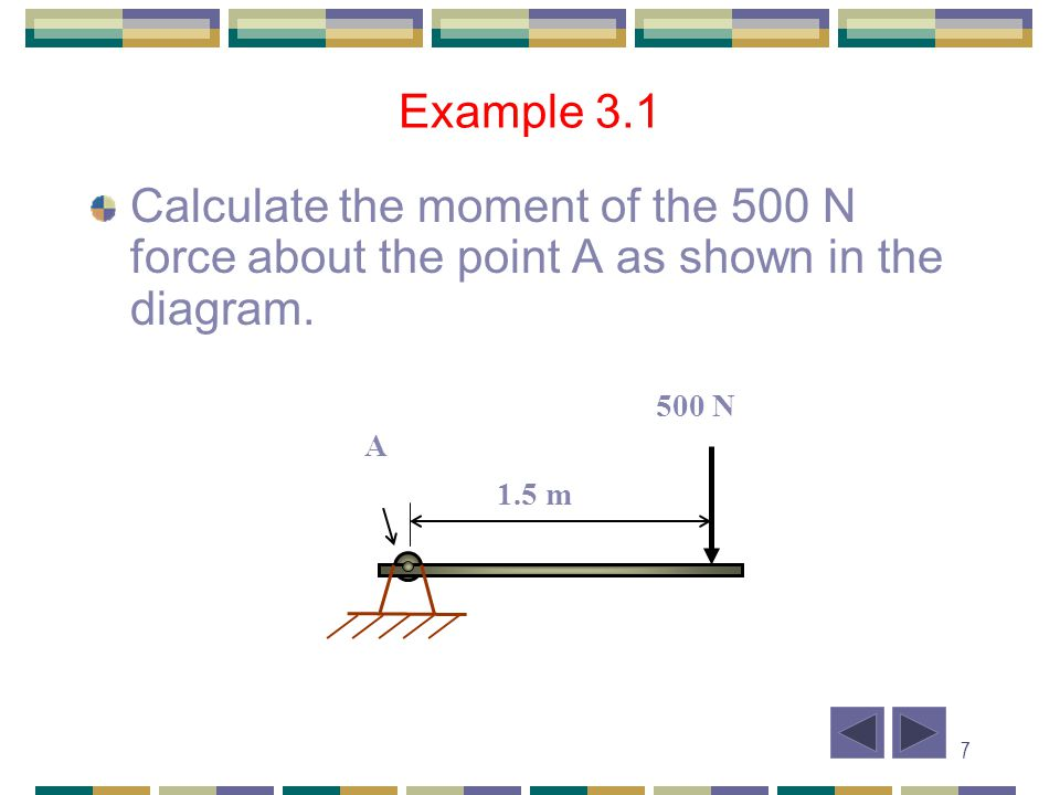 Example 3.1 Calculate the moment of the 500 N force about the point A as shown in the diagram. 500 N.