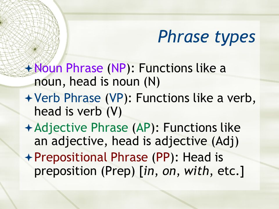 Phrase types Noun Phrase (NP): Functions like a noun, head is noun (N)