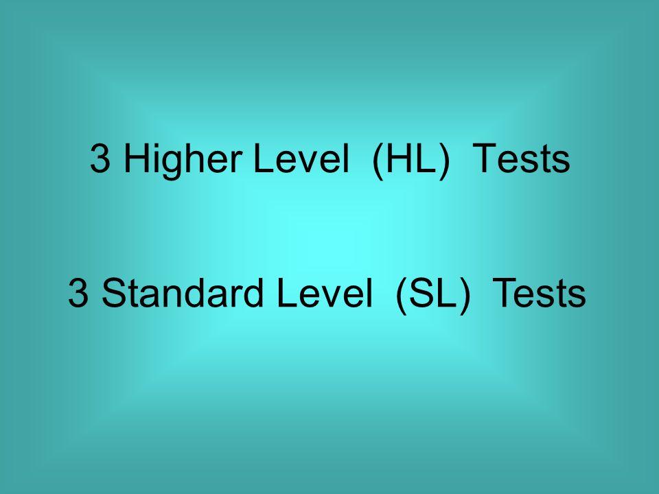 3 Higher Level (HL) Tests