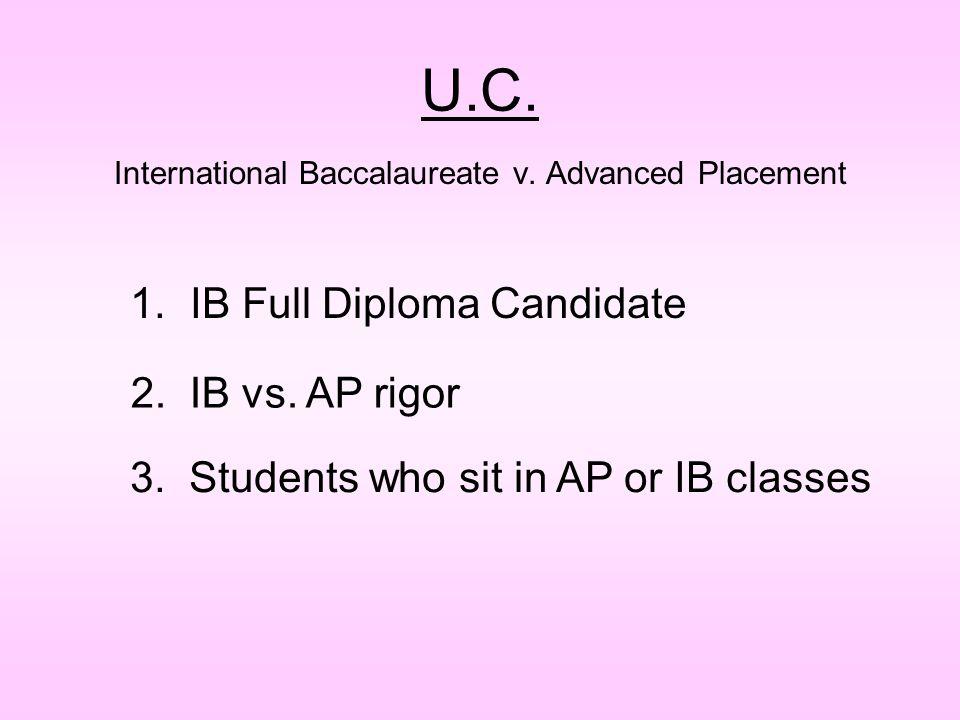 U.C. 1. IB Full Diploma Candidate 2. IB vs. AP rigor