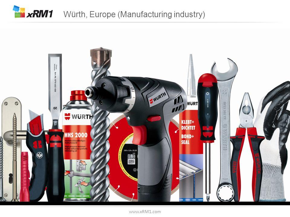 Liebherr Group International (Manufacturing industry)