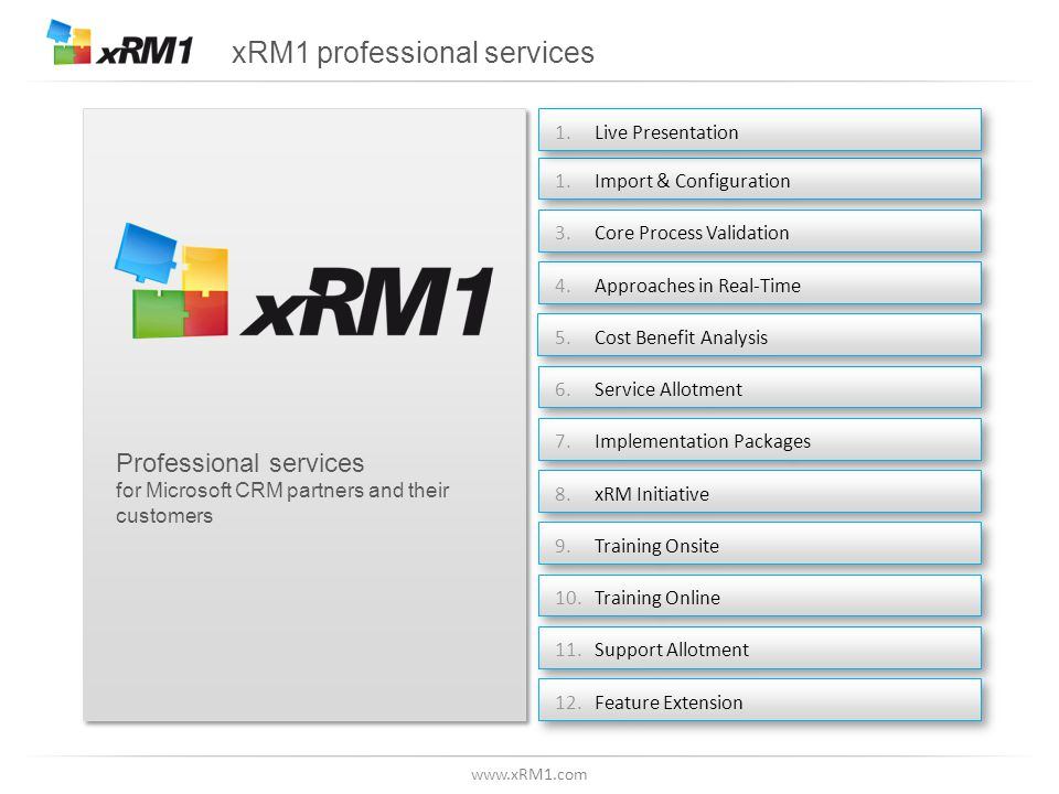What is your question Can someone please help me install and configure the xRM1 Business Solutions