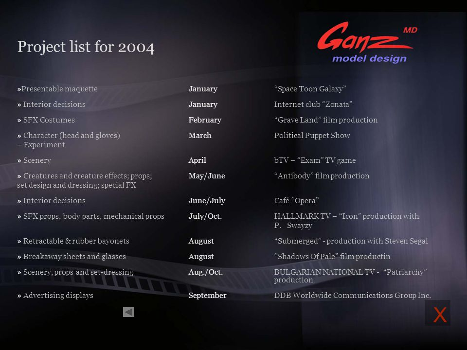 Project list for 2004 »Presentable maquette January Space Toon Galaxy » Interior decisions January Internet club Zonata