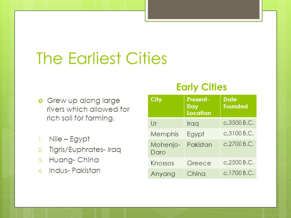The Earliest Cities Early Cities