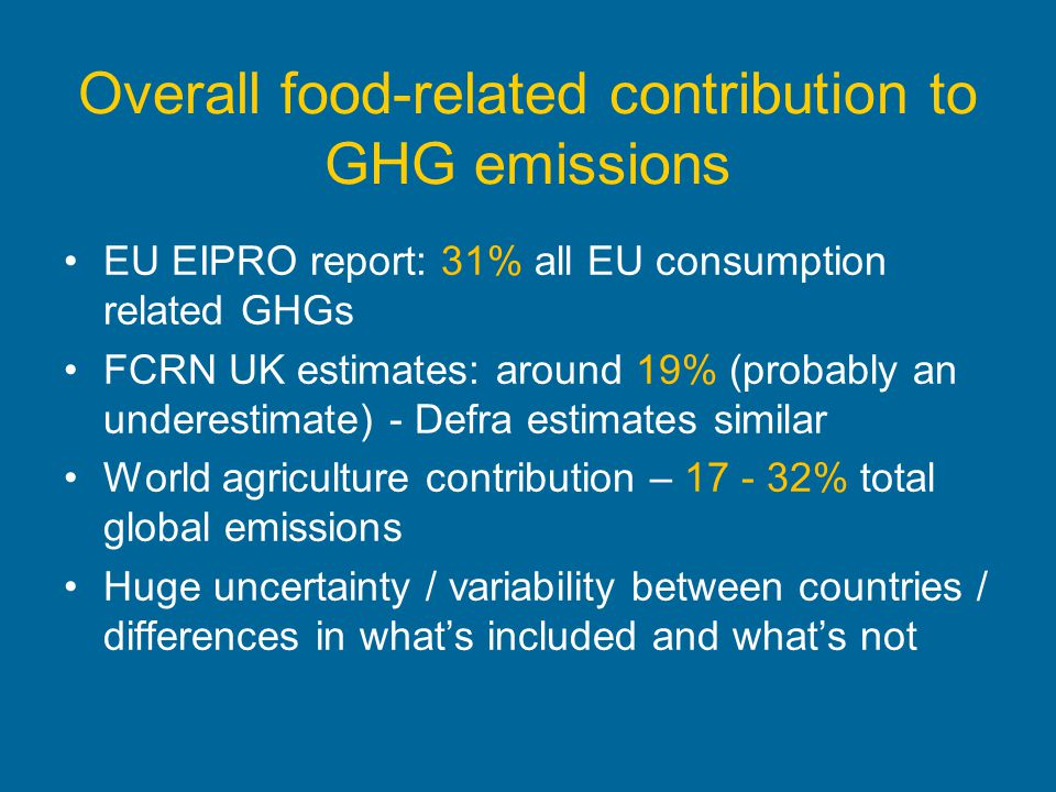 Overall food-related contribution to GHG emissions