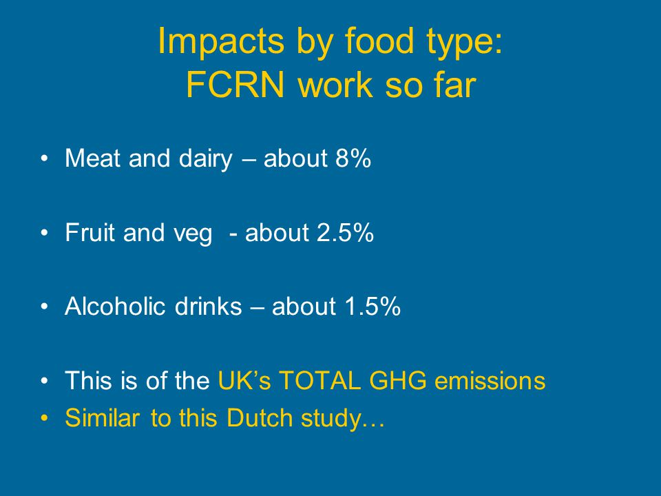 Impacts by food type: FCRN work so far
