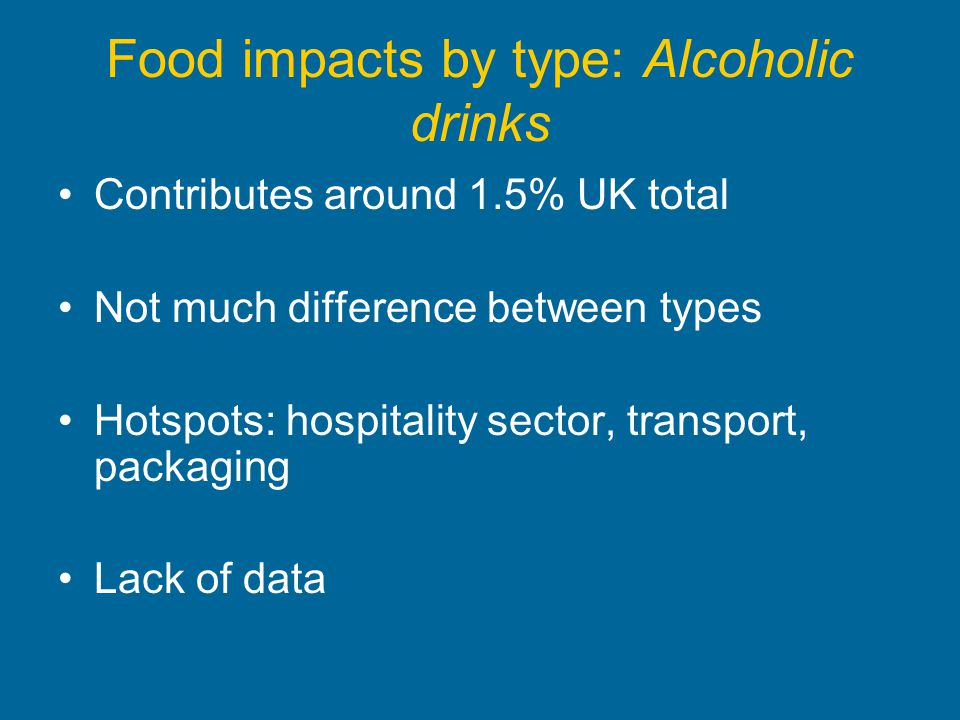 Food impacts by type: Alcoholic drinks