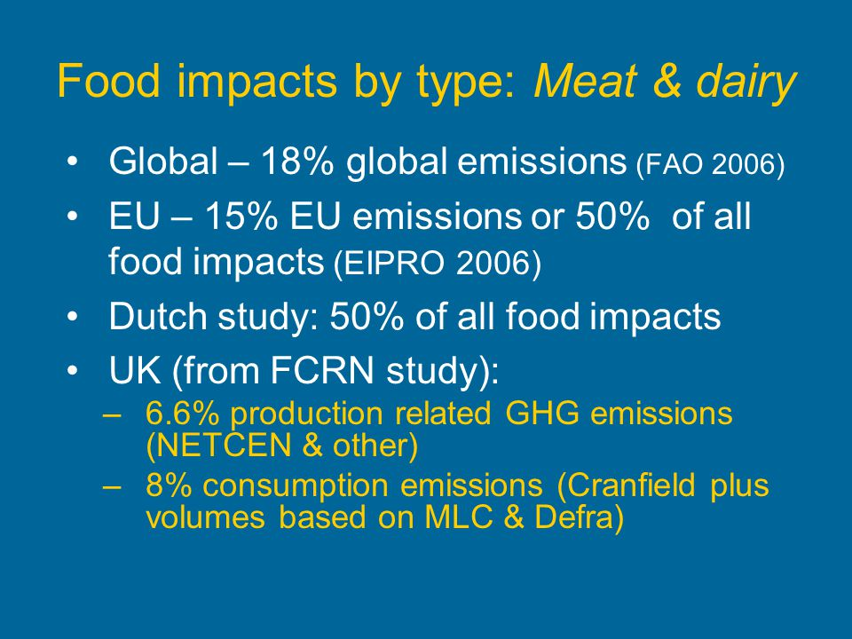 Food impacts by type: Meat & dairy