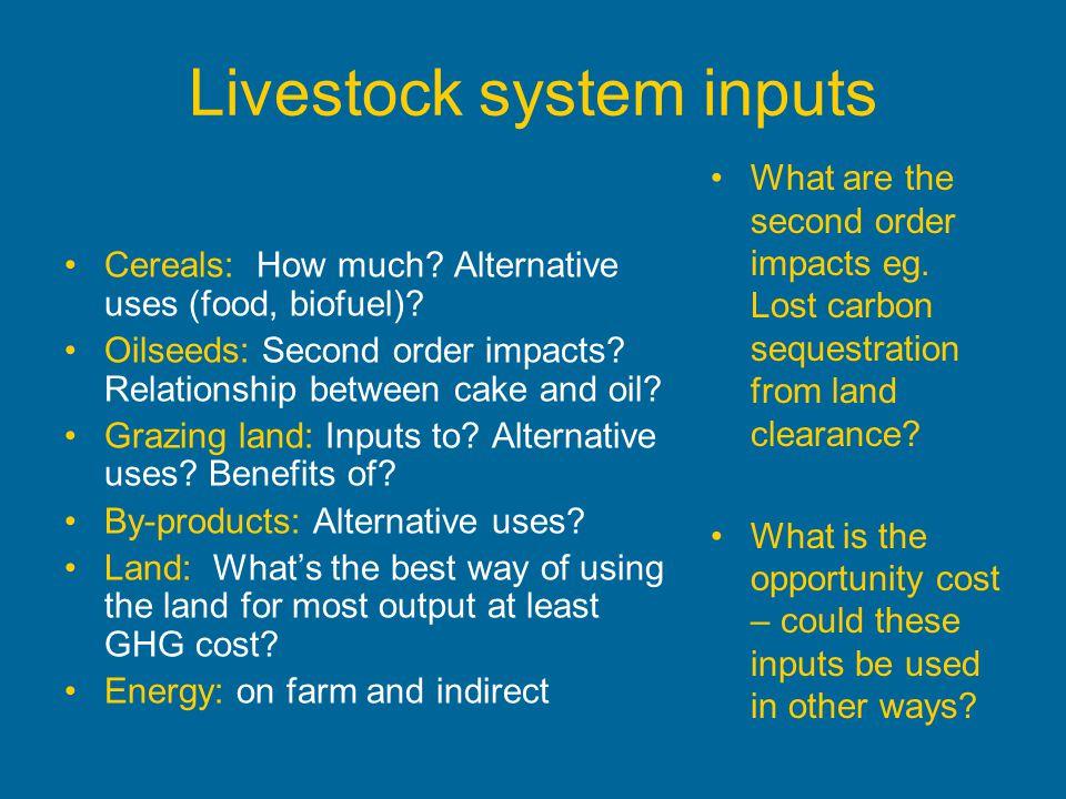 Livestock system inputs