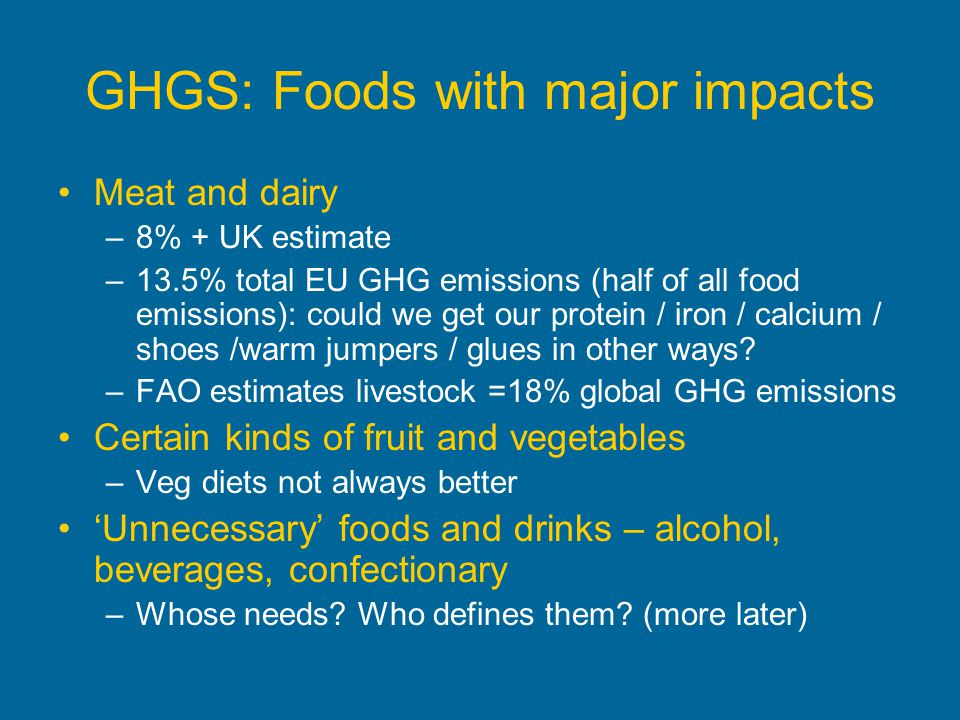 GHGS: Foods with major impacts