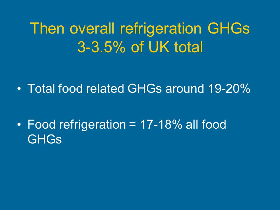Then overall refrigeration GHGs 3-3.5% of UK total