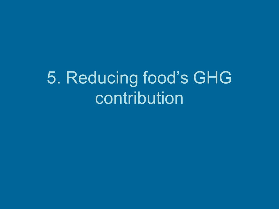 5. Reducing food's GHG contribution