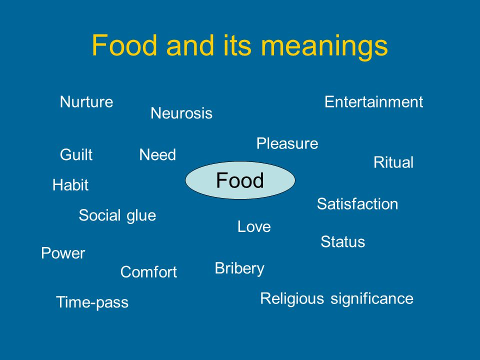 Food and its meanings Food Nurture Entertainment Neurosis Pleasure