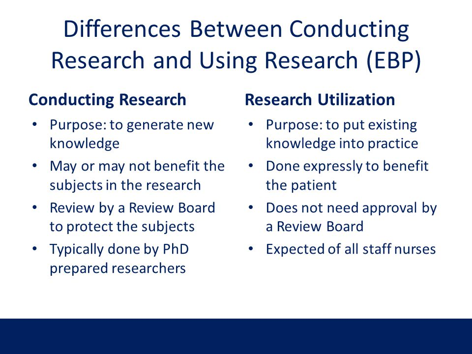 Differences Between Conducting Research and Using Research (EBP)