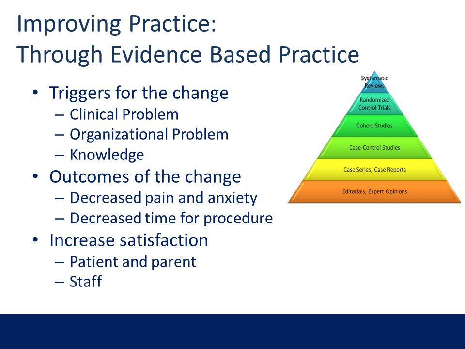 Improving Practice: Through Evidence Based Practice