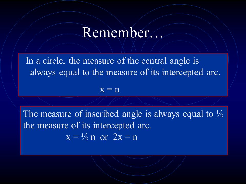 Remember… In a circle, the measure of the central angle is always equal to the measure of its intercepted arc. x = n