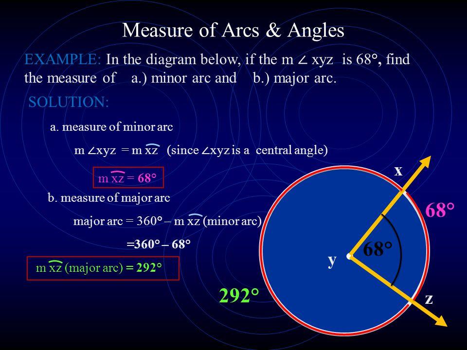 Measure of Arcs & Angles