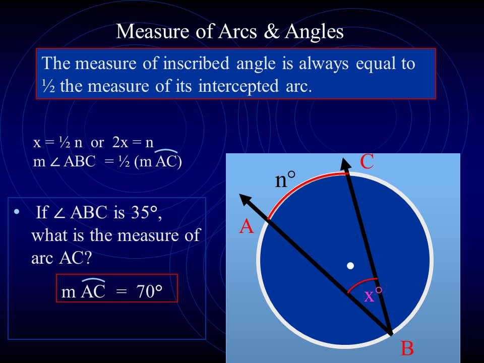 Measure of Arcs & Angles
