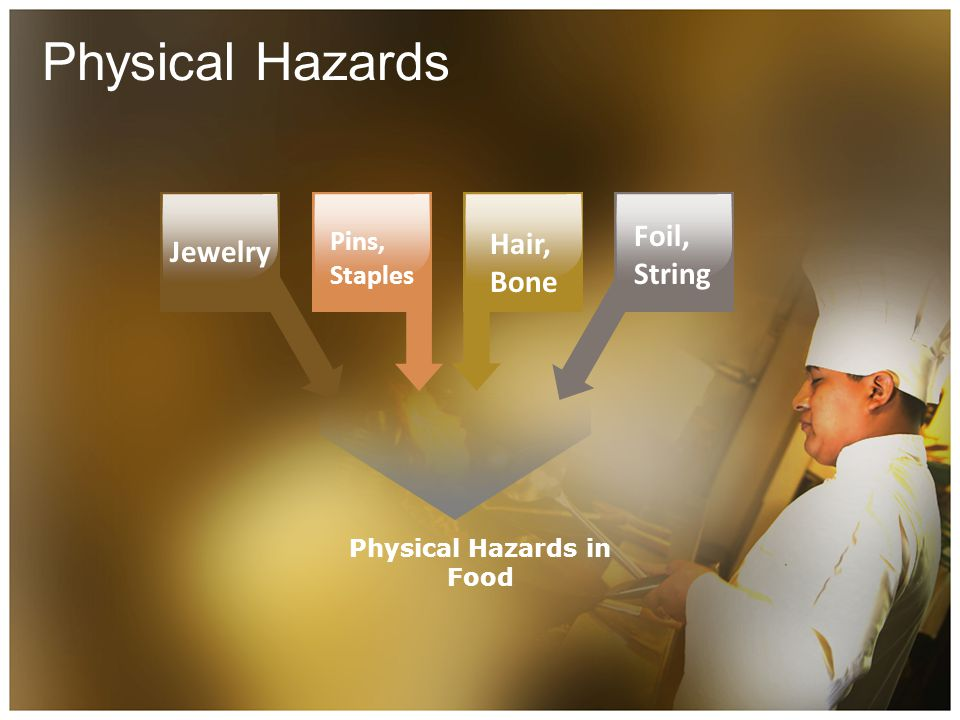 Physical Hazards in Food