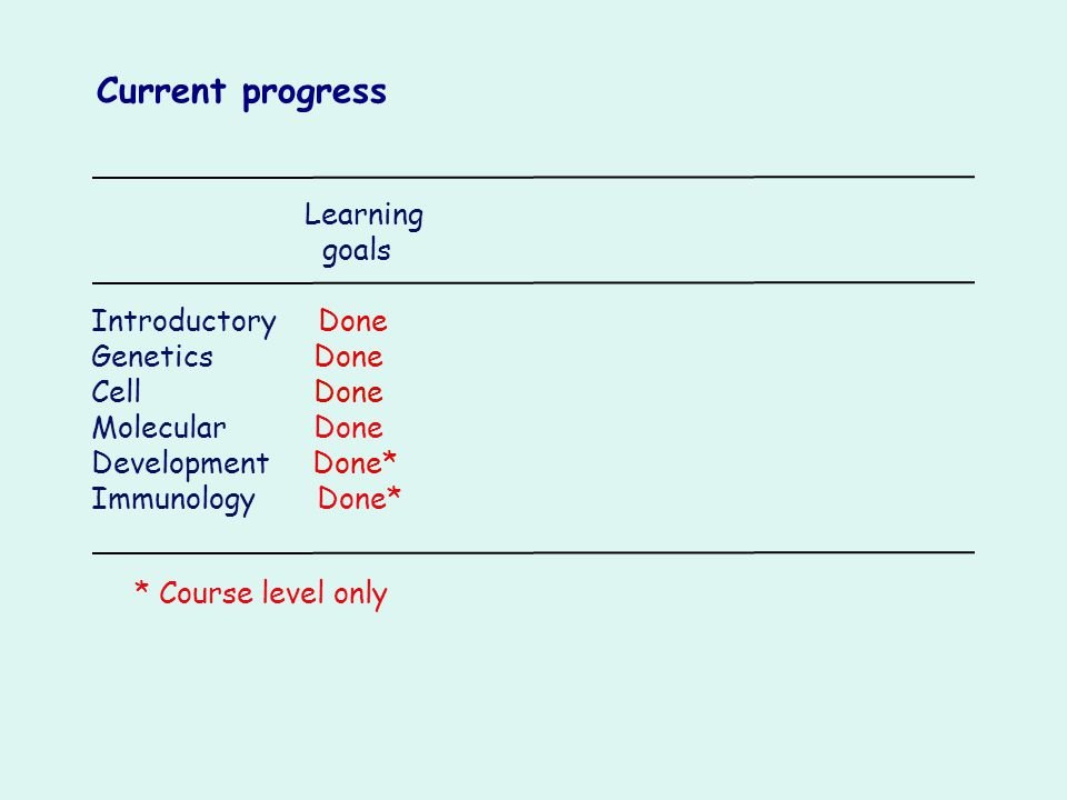 Current progress goals Introductory Done Genetics Done Cell Done